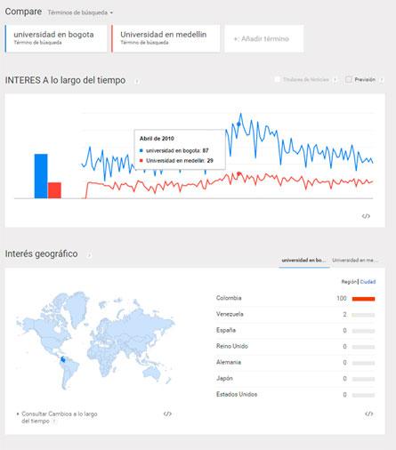 img-2-google-trends-2