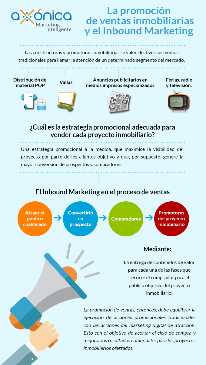 infografia-la-promocion-de-ventas-inmobiliarias-y-el-inboun-marketing
