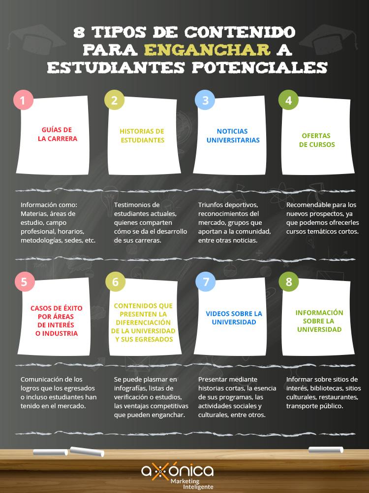 Infografia: 8 tipos de contenido para enganchar a estudiantes potenciales