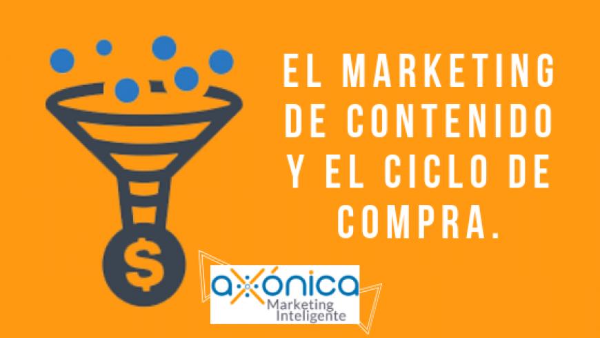 El Marketing de Contenido y el ciclo de compra.