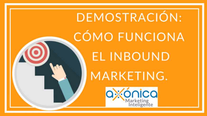 Demostración: cómo funciona el Inbound Marketing.