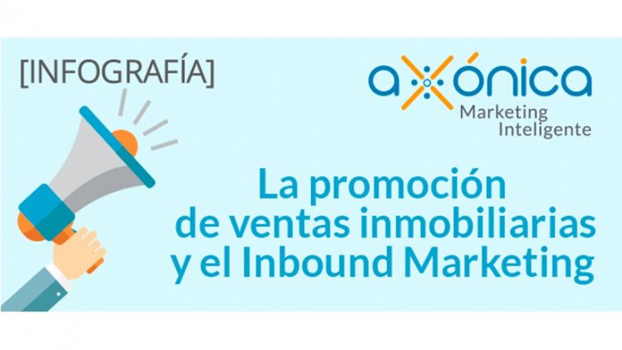 Infografía: La promoción de ventas inmobiliarias y el Inbound Marketing