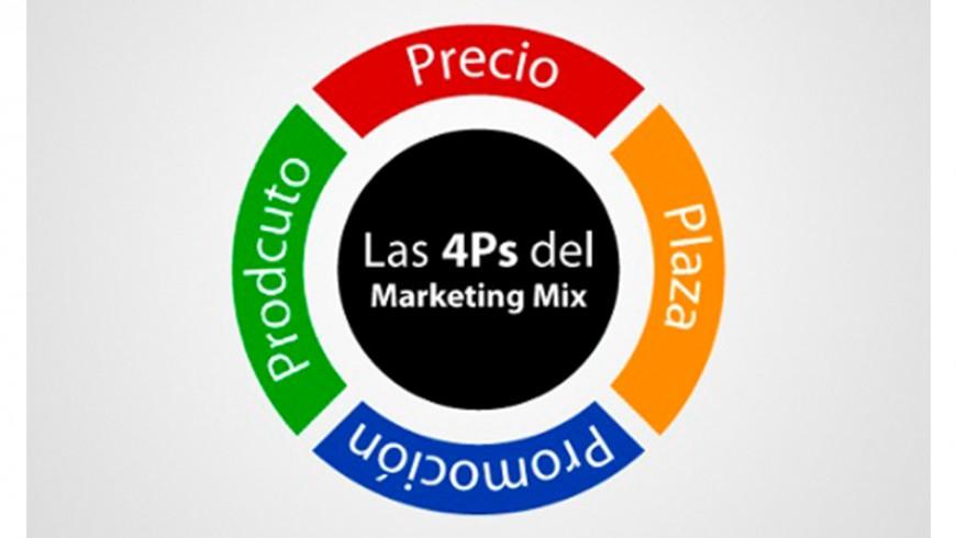 Las 3 etapas del proceso de compra, que toda marca deben apropiar